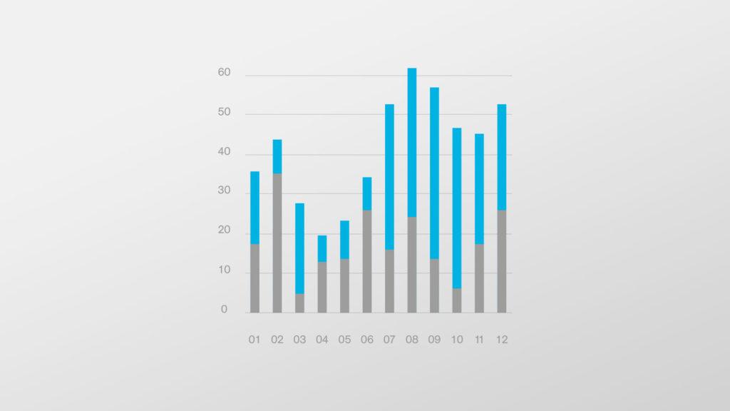 Et enkelt søylediagram i 07 profil. Illustrasjonsbilde.